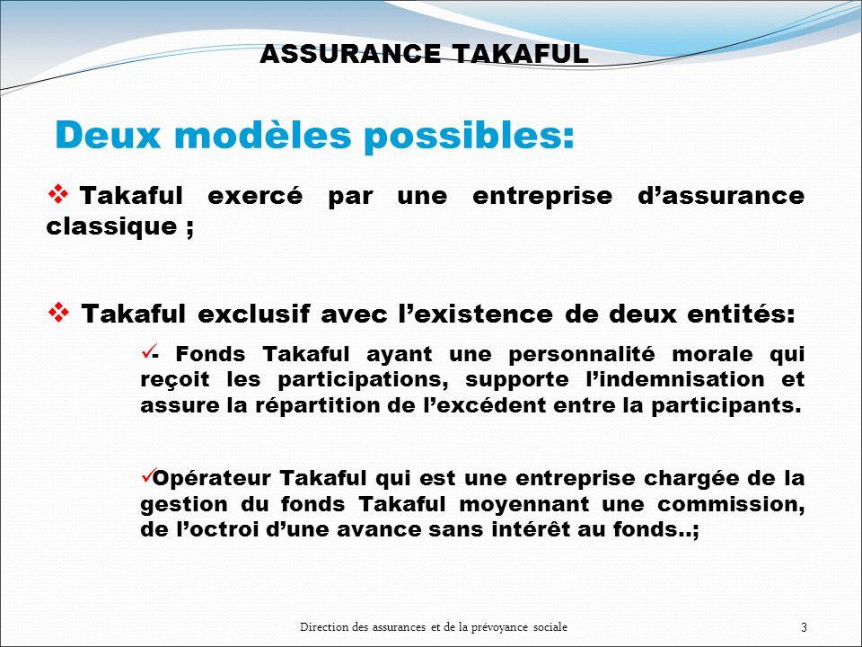 Direction des assurances et de la prévoyance sociale3 ASSURANCE TAKAFUL Deux modèles possibles: Takaful exercé par une entreprise dassurance classique