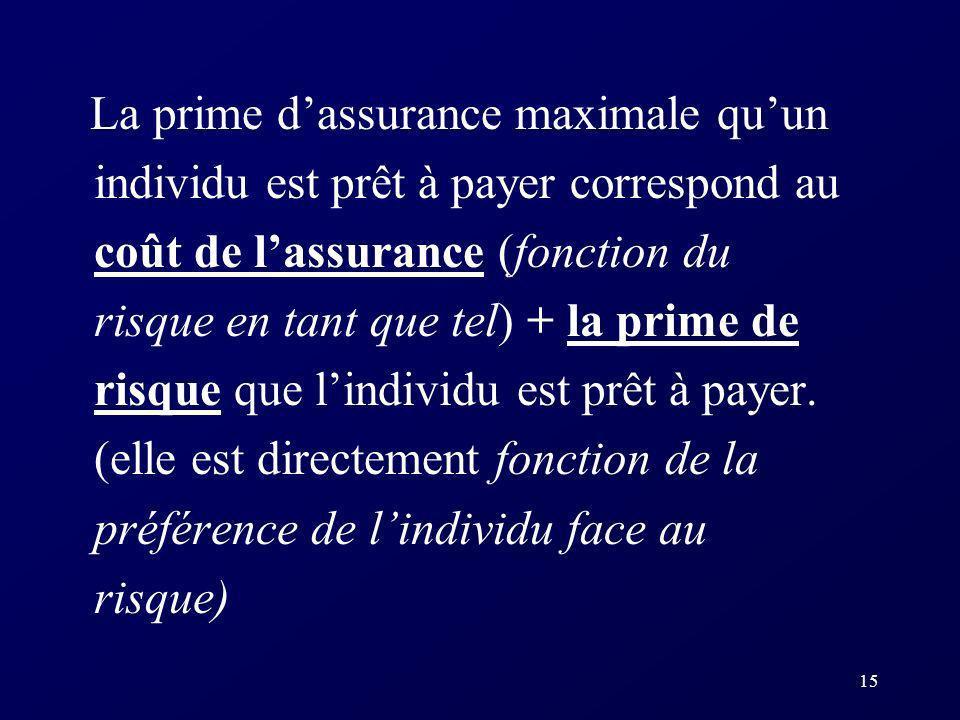 15 La prime dassurance maximale quun individu est prêt à payer correspond au coût de lassurance (fonction du risque en tant que tel) + la prime de risque que lindividu est prêt à payer.