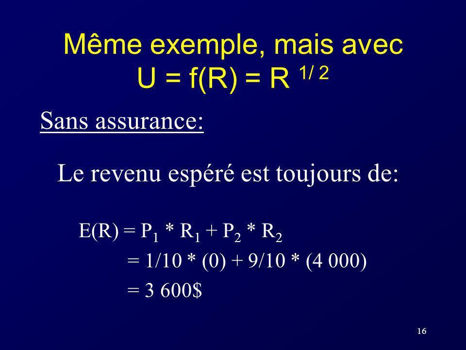 16 Même exemple, mais avec U = f(R) = R 1/ 2 Sans assurance: Le revenu espéré est toujours de: E(R) = P 1 * R 1 + P 2 * R 2 = 1/10 * (0) + 9/10 * (4 000) = 3 600$