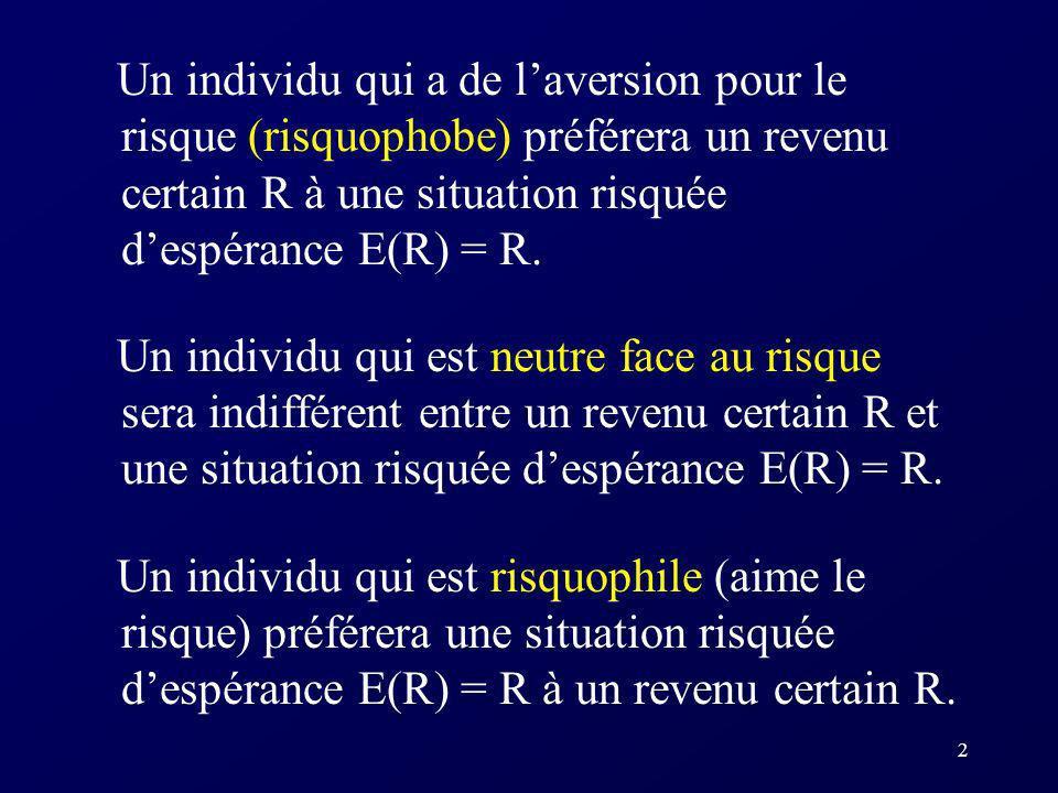 2 Un individu qui a de laversion pour le risque (risquophobe) préférera un revenu certain R à une situation risquée despérance E(R) = R.
