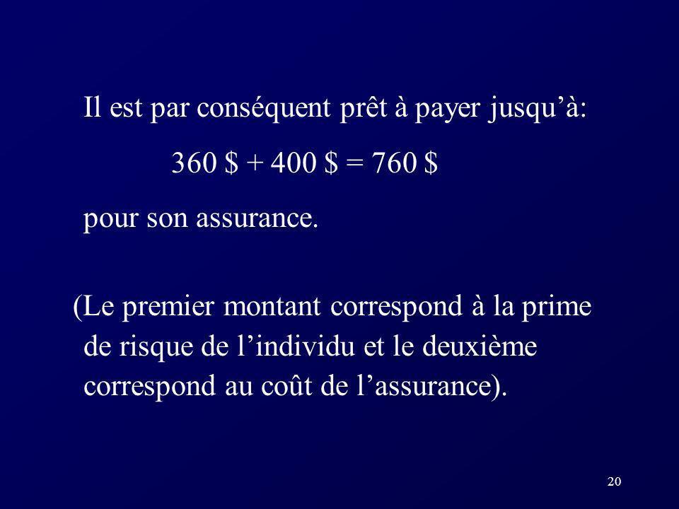 20 Il est par conséquent prêt à payer jusquà: 360 $ + 400 $ = 760 $ pour son assurance.
