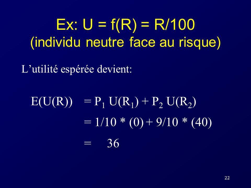22 Ex: U = f(R) = R/100 (individu neutre face au risque) Lutilité espérée devient: E(U(R)) = P 1 U(R 1 ) + P 2 U(R 2 ) = 1/10 * (0) + 9/10 * (40) = 36