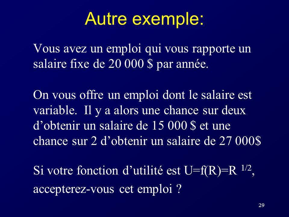 29 Autre exemple: Vous avez un emploi qui vous rapporte un salaire fixe de 20 000 $ par année.