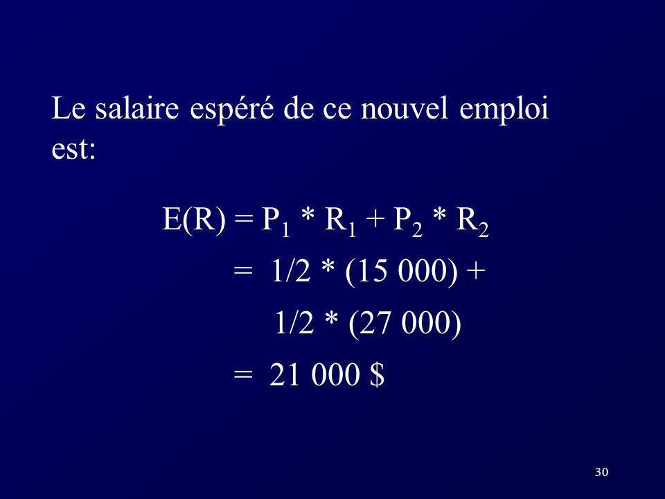30 Le salaire espéré de ce nouvel emploi est: E(R) = P 1 * R 1 + P 2 * R 2 = 1/2 * (15 000) + 1/2 * (27 000) = 21 000 $