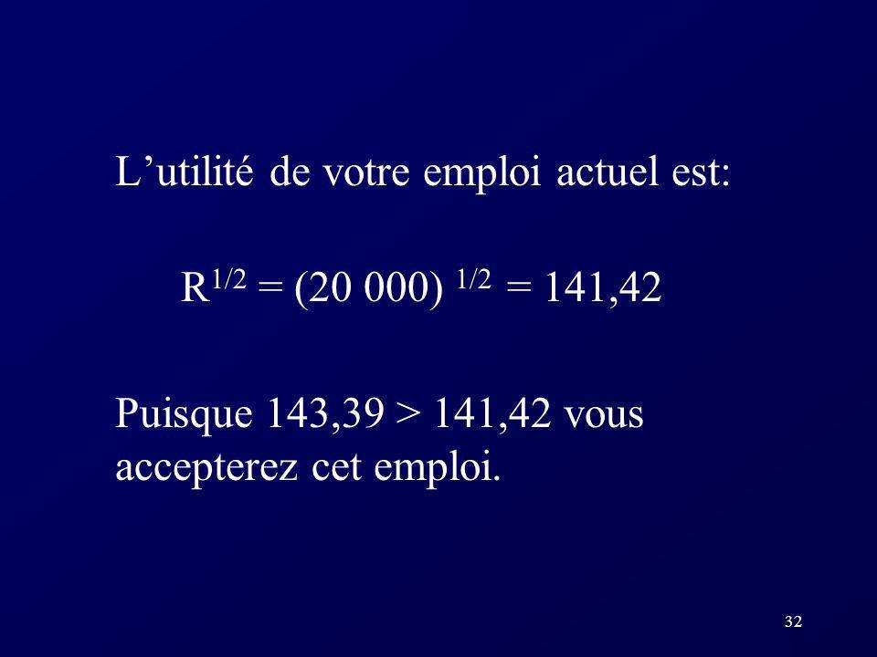 32 Lutilité de votre emploi actuel est: R 1/2 = (20 000) 1/2 = 141,42 Puisque 143,39 > 141,42 vous accepterez cet emploi.