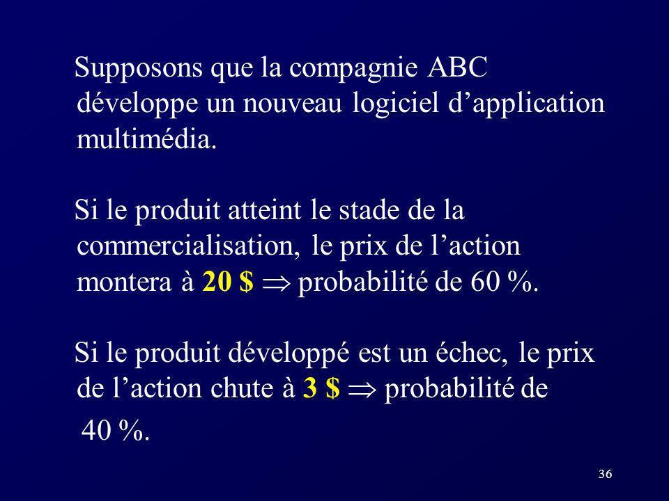 36 Supposons que la compagnie ABC développe un nouveau logiciel dapplication multimédia.