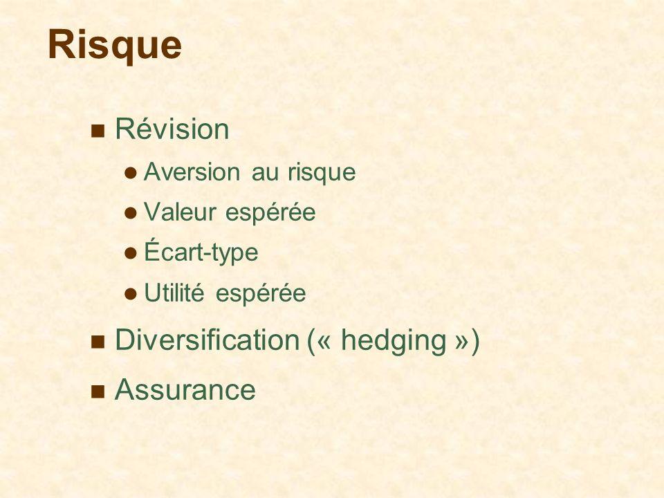 Risque Révision Aversion au risque Valeur espérée Écart-type Utilité espérée Diversification (« hedging ») Assurance