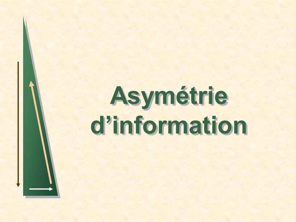 Asymétrie dinformation