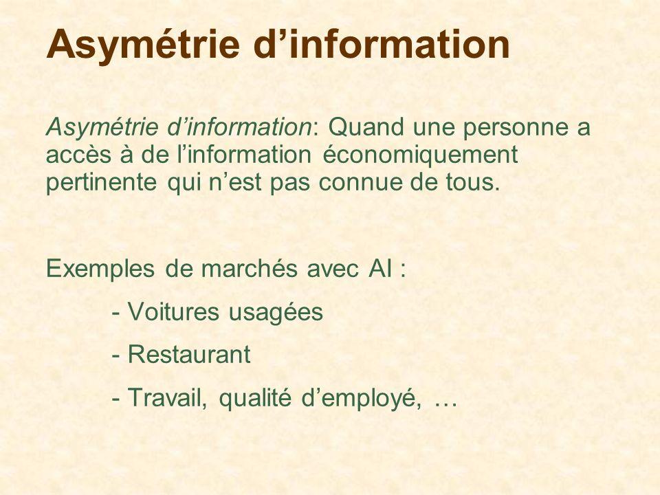 Asymétrie dinformation Asymétrie dinformation: Quand une personne a accès à de linformation économiquement pertinente qui nest pas connue de tous. Exe