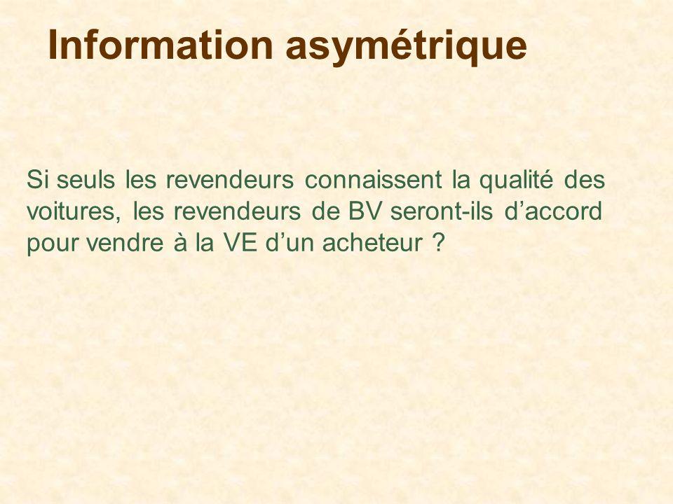 Information asymétrique Si seuls les revendeurs connaissent la qualité des voitures, les revendeurs de BV seront-ils daccord pour vendre à la VE dun a