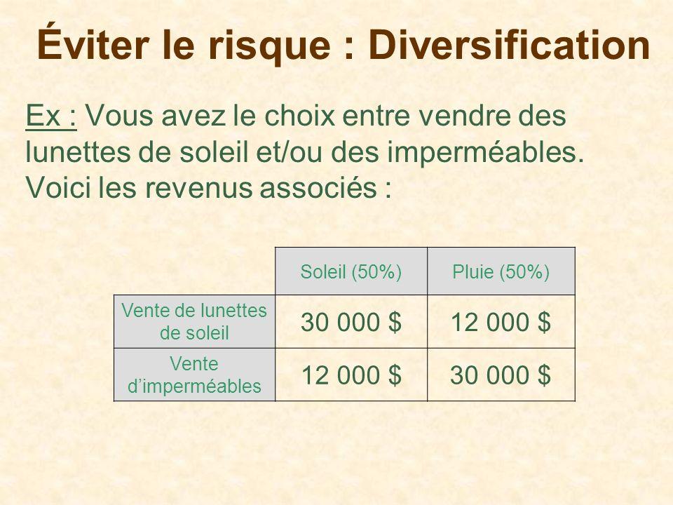 Éviter le risque : Diversification Ex : Vous avez le choix entre vendre des lunettes de soleil et/ou des imperméables. Voici les revenus associés : So