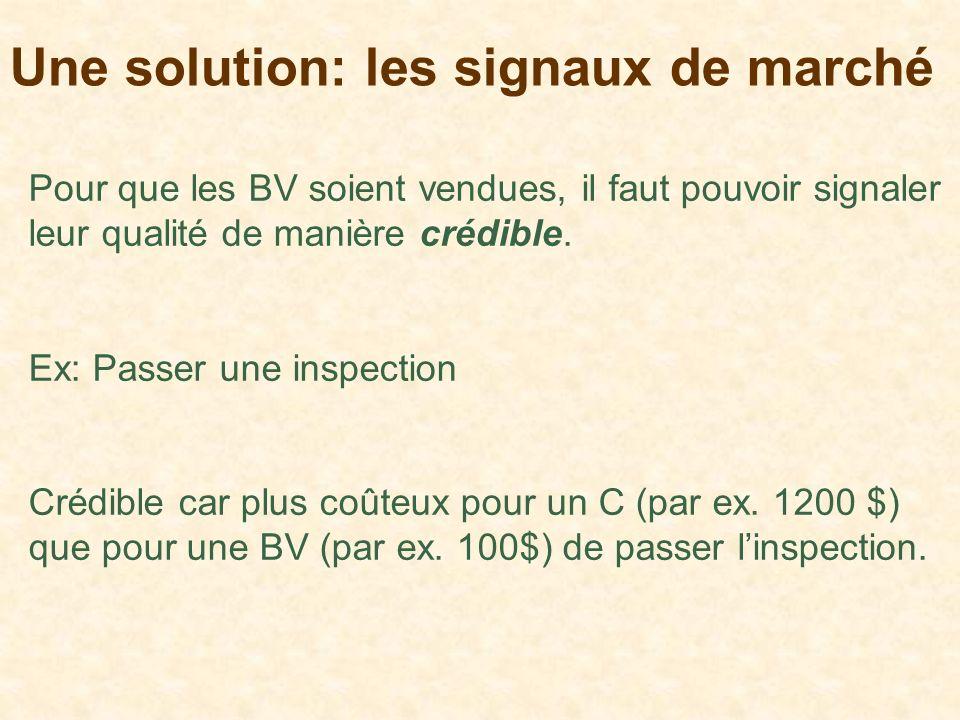 Une solution: les signaux de marché Pour que les BV soient vendues, il faut pouvoir signaler leur qualité de manière crédible. Ex: Passer une inspecti