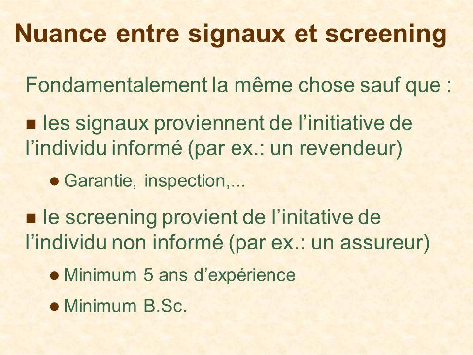 Nuance entre signaux et screening Fondamentalement la même chose sauf que : les signaux proviennent de linitiative de lindividu informé (par ex.: un r