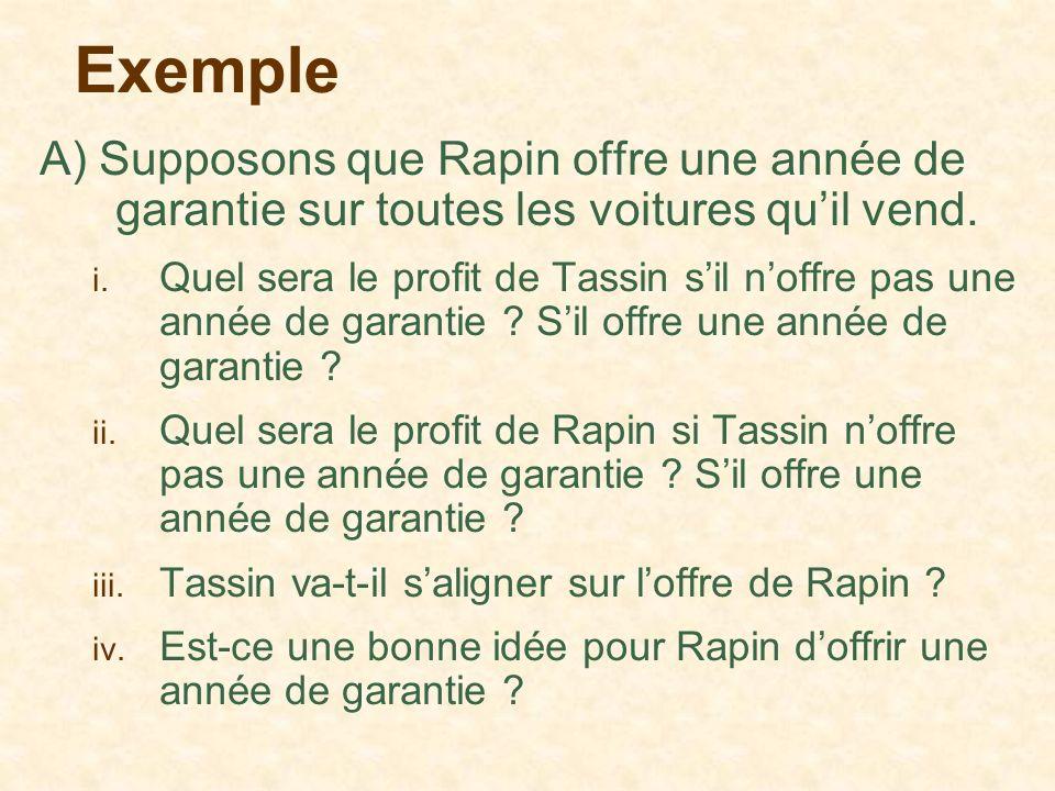 Exemple A) Supposons que Rapin offre une année de garantie sur toutes les voitures quil vend. i. Quel sera le profit de Tassin sil noffre pas une anné