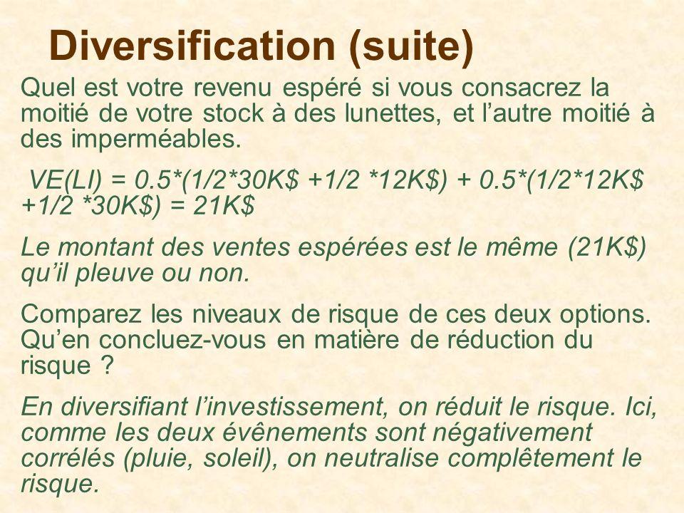 Diversification (suite) Quel est votre revenu espéré si vous consacrez la moitié de votre stock à des lunettes, et lautre moitié à des imperméables. V