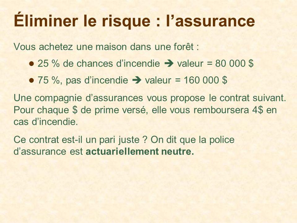 Éliminer le risque : lassurance Vous achetez une maison dans une forêt : 25 % de chances dincendie valeur = 80 000 $ 75 %, pas dincendie valeur = 160