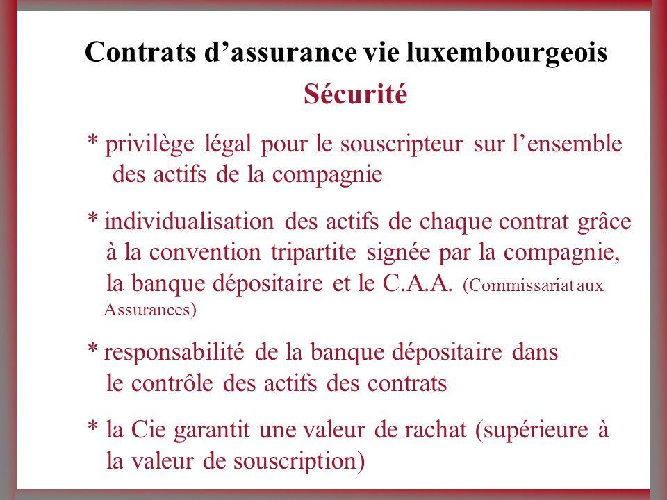 Sécurité * privilège légal pour le souscripteur sur lensemble des actifs de la compagnie * individualisation des actifs de chaque contrat grâce à la convention tripartite signée par la compagnie, la banque dépositaire et le C.A.A.