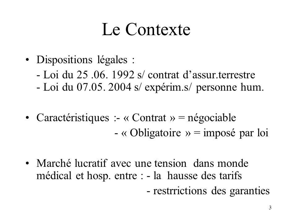 3 Le Contexte Dispositions légales : - Loi du 25.06.