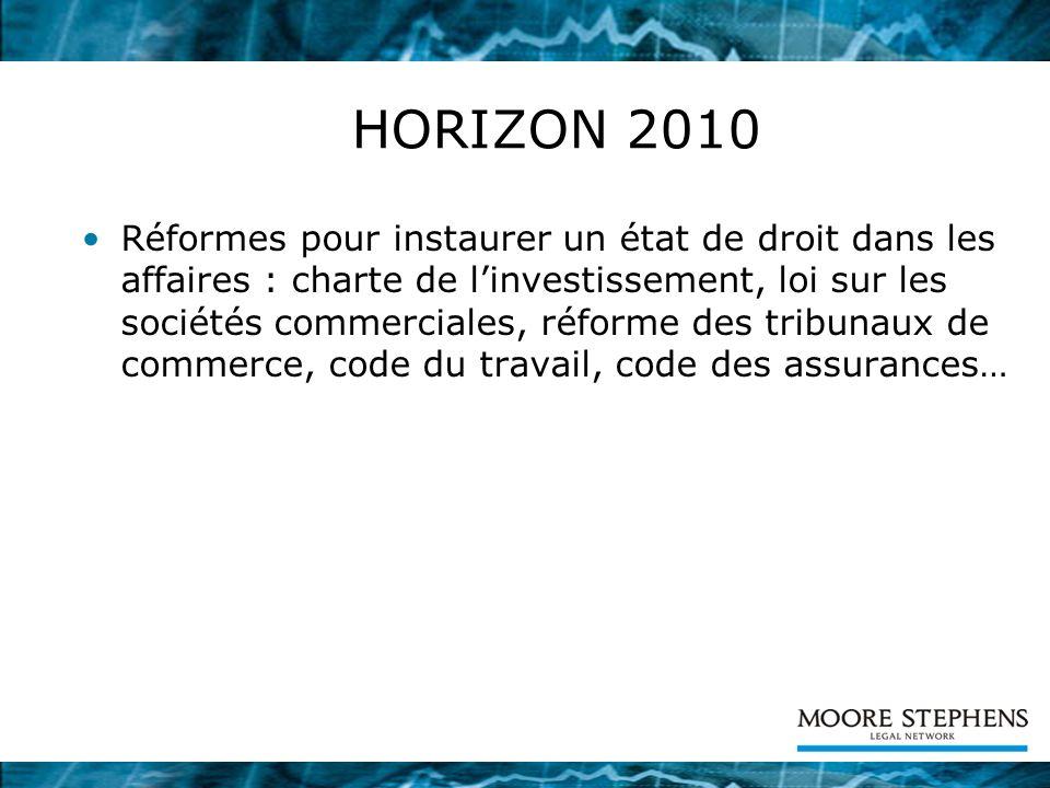 HORIZON 2010 Réformes pour instaurer un état de droit dans les affaires : charte de linvestissement, loi sur les sociétés commerciales, réforme des tribunaux de commerce, code du travail, code des assurances…