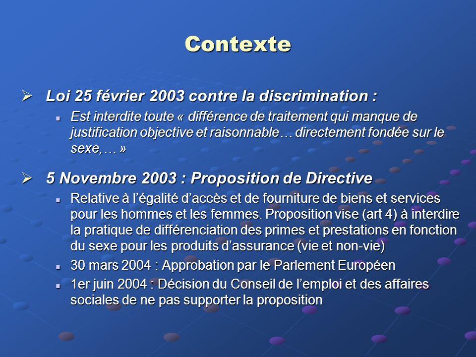 Contexte 5 Novembre 2003 : Proposition de Directive 5 Novembre 2003 : Proposition de Directive 4 octobre 2004 : Ajout dun système de dérogations.