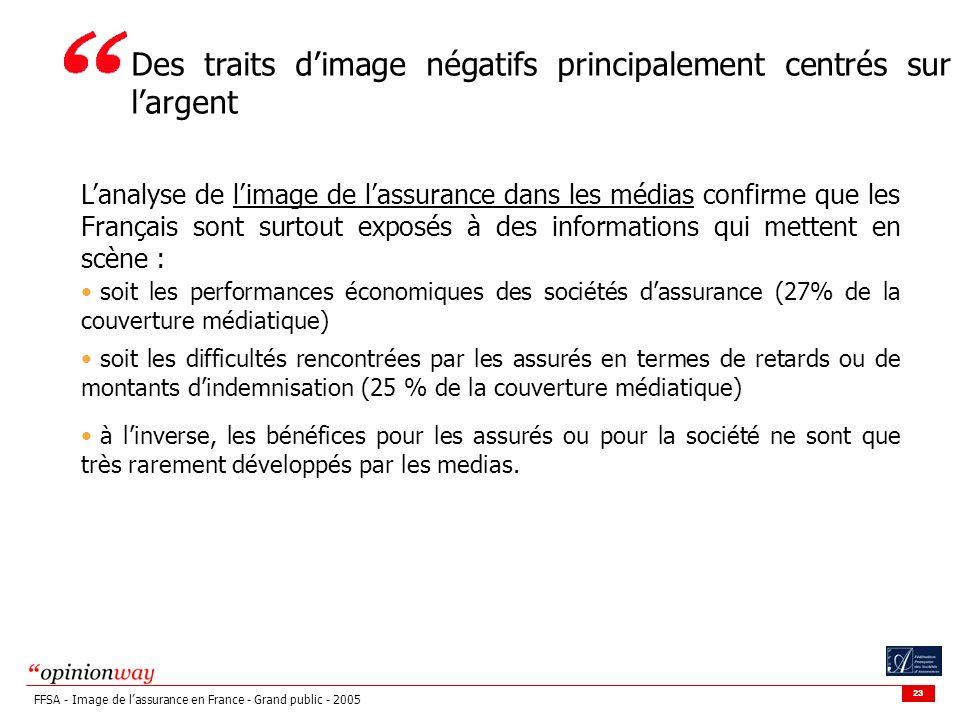23 FFSA - Image de lassurance en France - Grand public - 2005 Lanalyse de limage de lassurance dans les médias confirme que les Français sont surtout