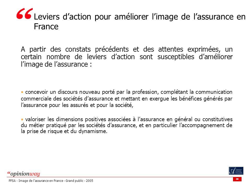 26 FFSA - Image de lassurance en France - Grand public - 2005 A partir des constats précédents et des attentes exprimées, un certain nombre de leviers