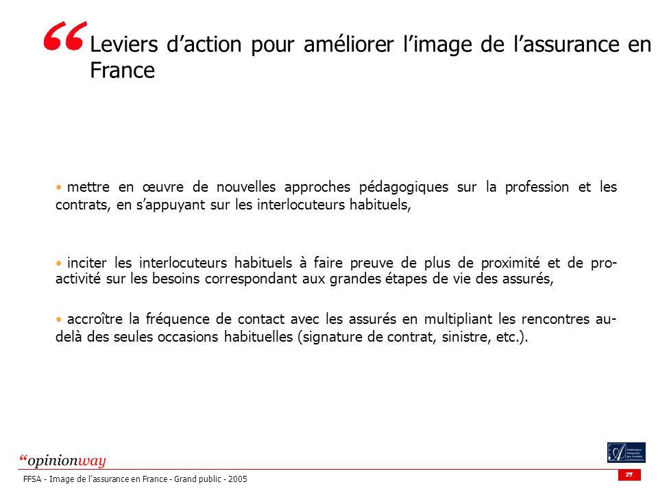 27 FFSA - Image de lassurance en France - Grand public - 2005 mettre en œuvre de nouvelles approches pédagogiques sur la profession et les contrats, e