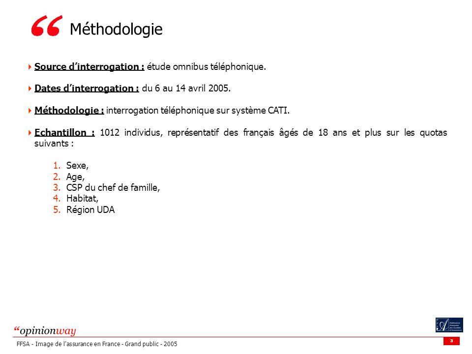 3 FFSA - Image de lassurance en France - Grand public - 2005 Méthodologie Source dinterrogation : étude omnibus téléphonique. Dates dinterrogation : d