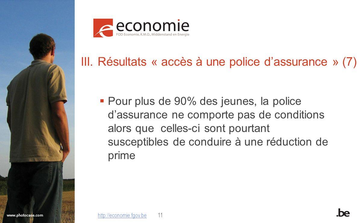 III. Résultats « accès à une police dassurance » (7) Pour plus de 90% des jeunes, la police dassurance ne comporte pas de conditions alors que celles-