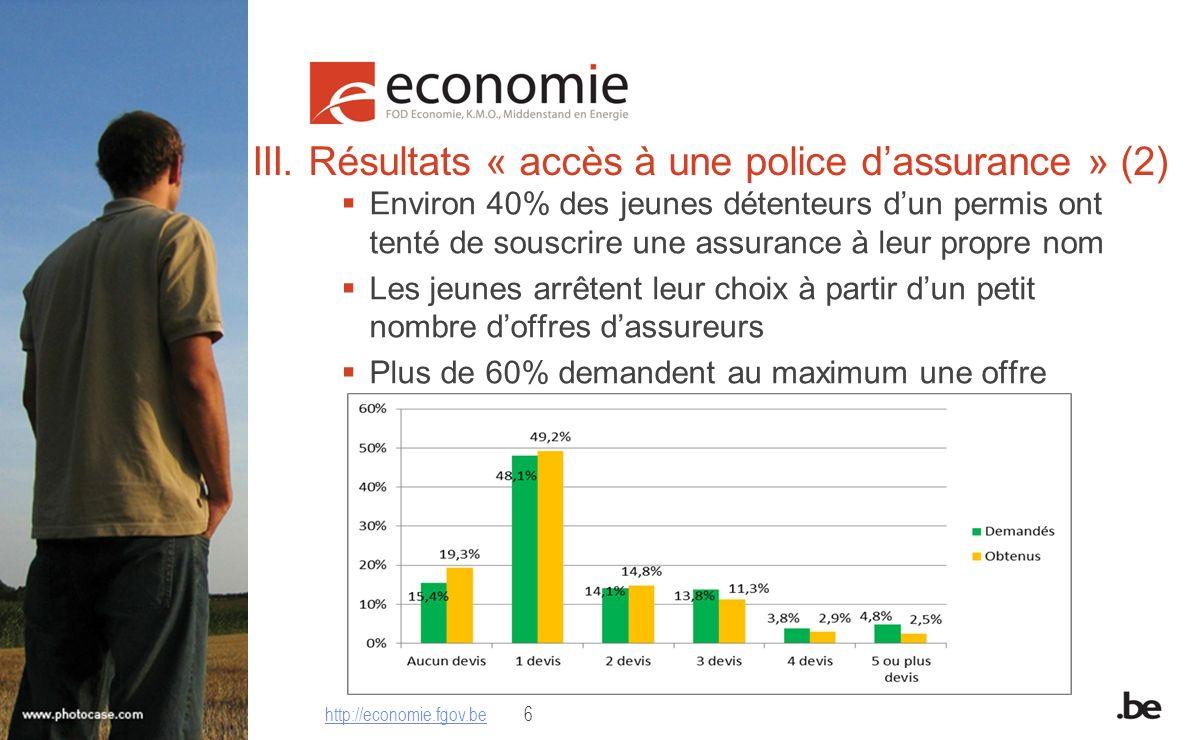 III. Résultats « accès à une police dassurance » (2) Environ 40% des jeunes détenteurs dun permis ont tenté de souscrire une assurance à leur propre n