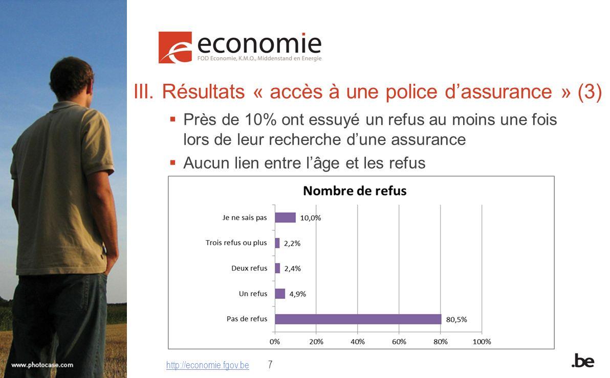 III. Résultats « accès à une police dassurance » (3) Près de 10% ont essuyé un refus au moins une fois lors de leur recherche dune assurance Aucun lie
