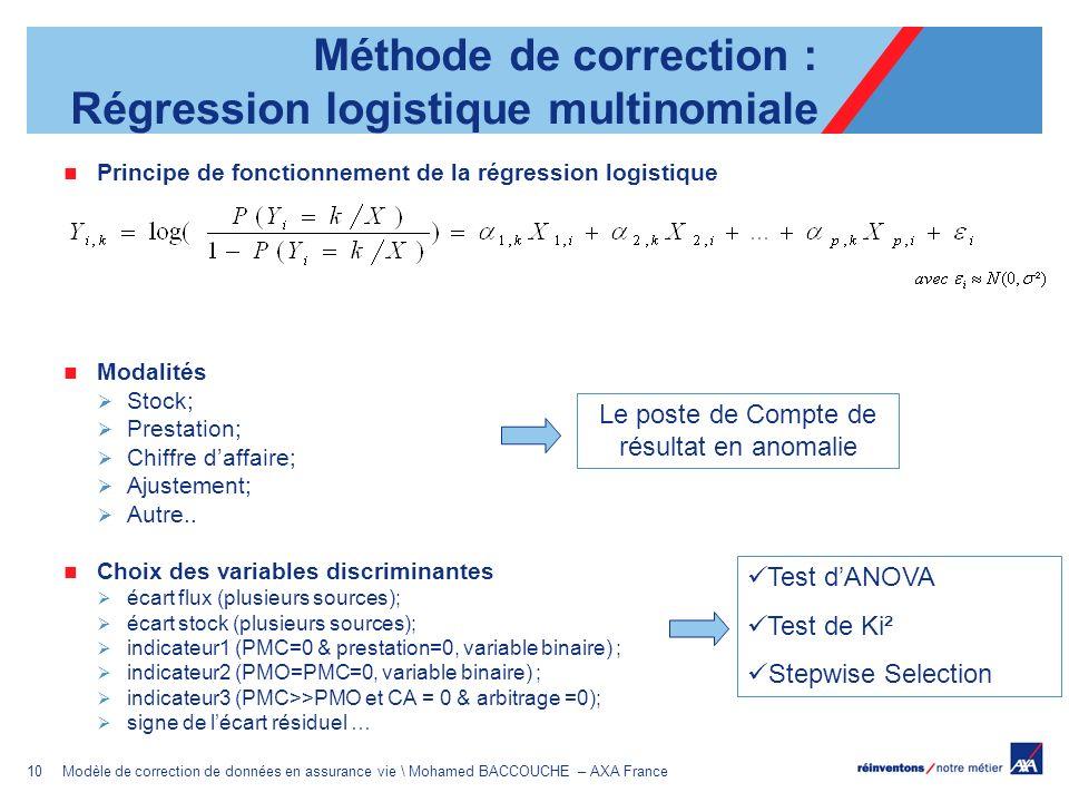 10Modèle de correction de données en assurance vie \ Mohamed BACCOUCHE – AXA France Méthode de correction : Régression logistique multinomiale Princip