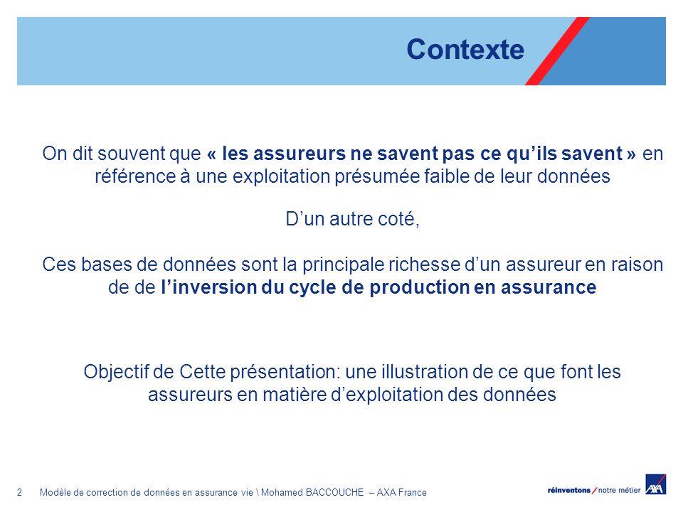 13Modèle de correction de données en assurance vie \ Mohamed BACCOUCHE – AXA France Correction de 12 760 contrats-supports avec un écart résiduel absolu égal à 13.5M 1 803 contrats-supports dont lécart après correction est égal à 0 7 148 contrats-supports dont lécart après correction est inférieur à 2 11 727contrats-supports dont lécart après correction est inférieur à 5 X = 5, Y = 98% Un taux de bon classement de 92% sur le nombre des contrats supports Un taux de bon classement de 95% sur le montant des écarts corrigés Echantillon de 63 contrats supports choisis pour tester la robustesse du modèle (1,5M) Résultat : application sur tous les contrats en anomalies