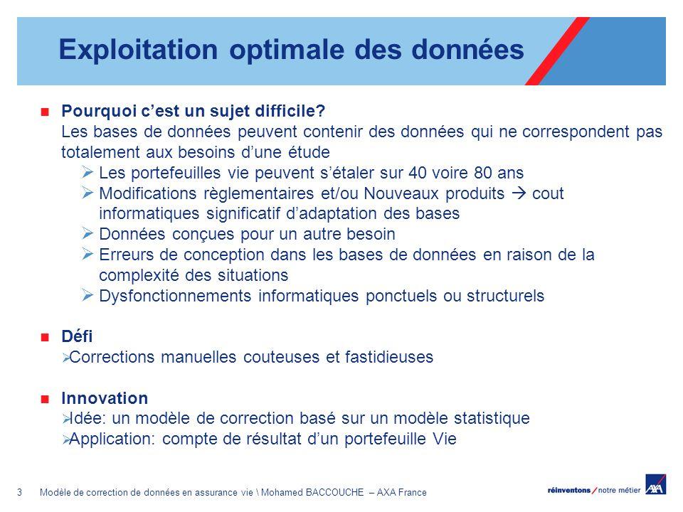 3Modèle de correction de données en assurance vie \ Mohamed BACCOUCHE – AXA France Pourquoi cest un sujet difficile? Les bases de données peuvent cont