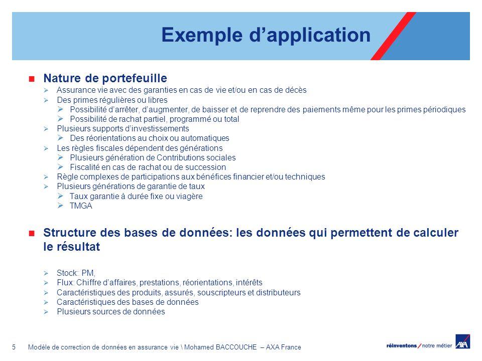 6Modèle de correction de données en assurance vie \ Mohamed BACCOUCHE – AXA France Principe de la méthode Tester une analyse statistique à partir de lhistorique des analyses manuelles: correction de plus de 14 M avec un taux de succès de plus de 91% (en montant) 1 ère Application industrielle : correction de 13.5 M avec 7148 contrats- supports dont lécart après correction est inférieur à 2 Conclusion Il existe des « régularités » dans les dysfonctionnements des bases de données quon peut donc capturer avec des modèles statistiques Ces techniques de type « BIG DATA » est une opportunité pour les assureurs dans les prochaines années Exemple dapplication