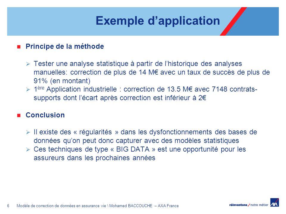 7Modèle de correction de données en assurance vie \ Mohamed BACCOUCHE – AXA France Statistiques descriptives sur les anomalies : base des contrats-supports corrigés manuellement sur les exercices précédents ; 8.408 contrats-supports avec un écart en relatif de -24M; les libellés des anomalies sont regroupés selon une syntaxe qui permet lidentification.