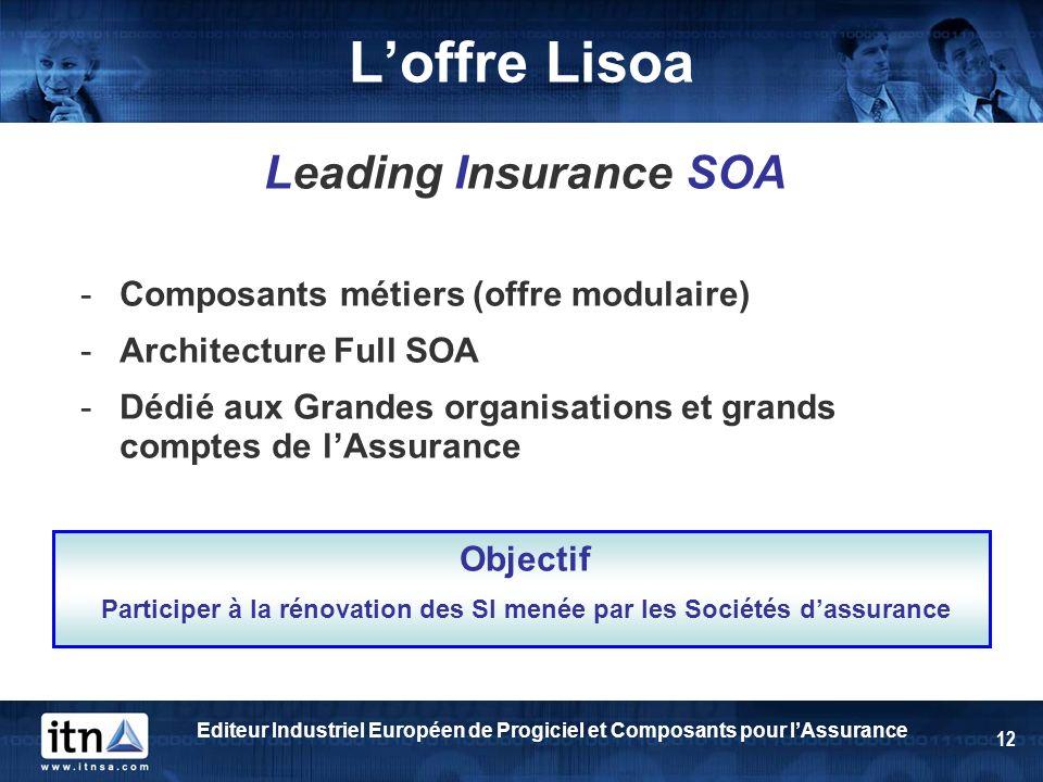 Editeur Industriel Européen de Progiciel et Composants pour lAssurance 12 Loffre Lisoa Leading Insurance SOA -Composants métiers (offre modulaire) -Ar