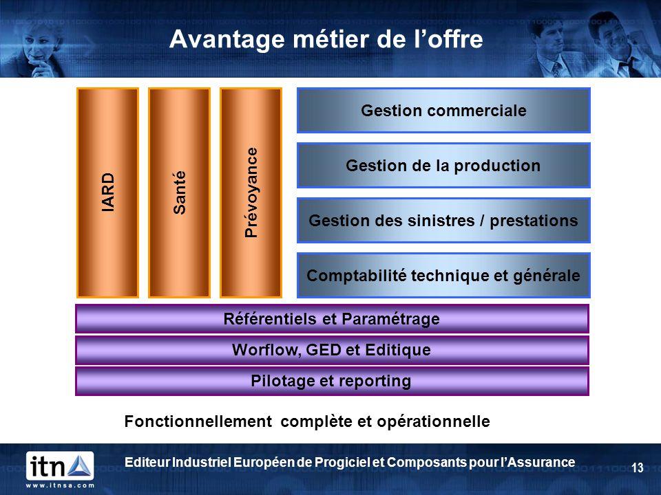 Editeur Industriel Européen de Progiciel et Composants pour lAssurance 13 Avantage métier de loffre Santé IARD Prévoyance Gestion commerciale Gestion