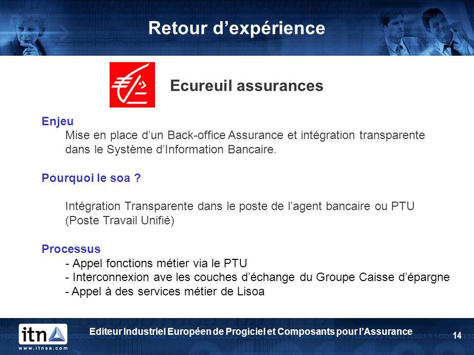 Editeur Industriel Européen de Progiciel et Composants pour lAssurance 14 Retour dexpérience Ecureuil assurances Enjeu Mise en place dun Back-office Assurance et intégration transparente dans le Système dInformation Bancaire.