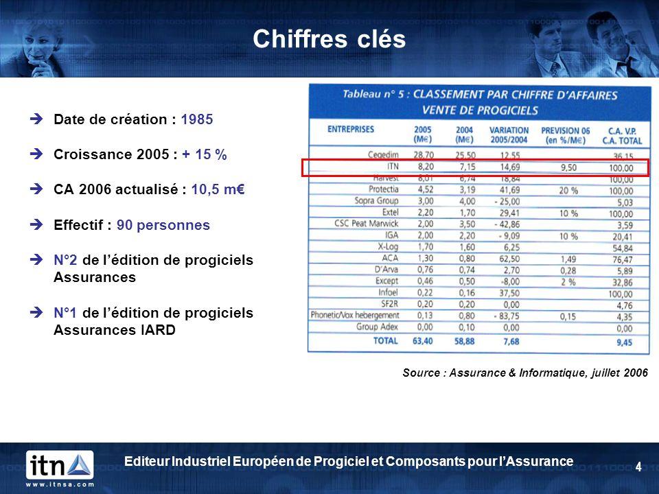 Editeur Industriel Européen de Progiciel et Composants pour lAssurance 4 Chiffres clés Source : Assurance & Informatique, juillet 2006 Date de créatio