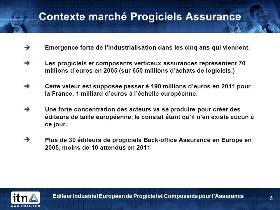 Editeur Industriel Européen de Progiciel et Composants pour lAssurance 5 Contexte marché Progiciels Assurance Emergence forte de lindustrialisation da