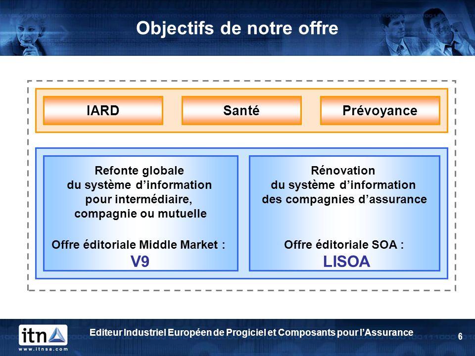 Editeur Industriel Européen de Progiciel et Composants pour lAssurance 6 Objectifs de notre offre IARDSantéPrévoyance Refonte globale du système dinfo