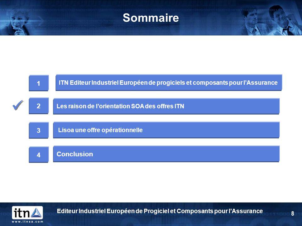 Editeur Industriel Européen de Progiciel et Composants pour lAssurance 8 Sommaire Les raison de lorientation SOA des offres ITN 2 ITN Editeur Industri