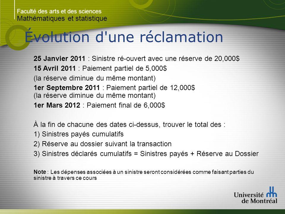 Faculté des arts et des sciences Mathématiques et statistique Évolution d'une réclamation 25 Janvier 2011 : Sinistre ré-ouvert avec une réserve de 20,