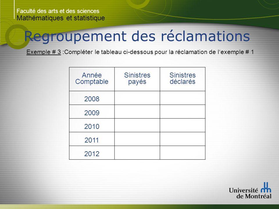 Faculté des arts et des sciences Mathématiques et statistique Regroupement des réclamations Exemple # 3 :Compléter le tableau ci-dessous pour la récla