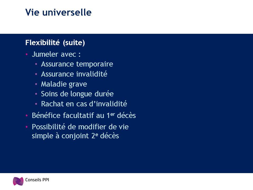 Vie universelle Flexibilité (suite) Jumeler avec : Assurance temporaire Assurance invalidité Maladie grave Soins de longue durée Rachat en cas dinvali