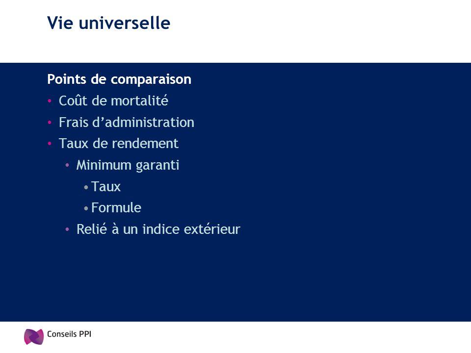 Vie universelle Points de comparaison Coût de mortalité Frais dadministration Taux de rendement Minimum garanti Taux Formule Relié à un indice extérie