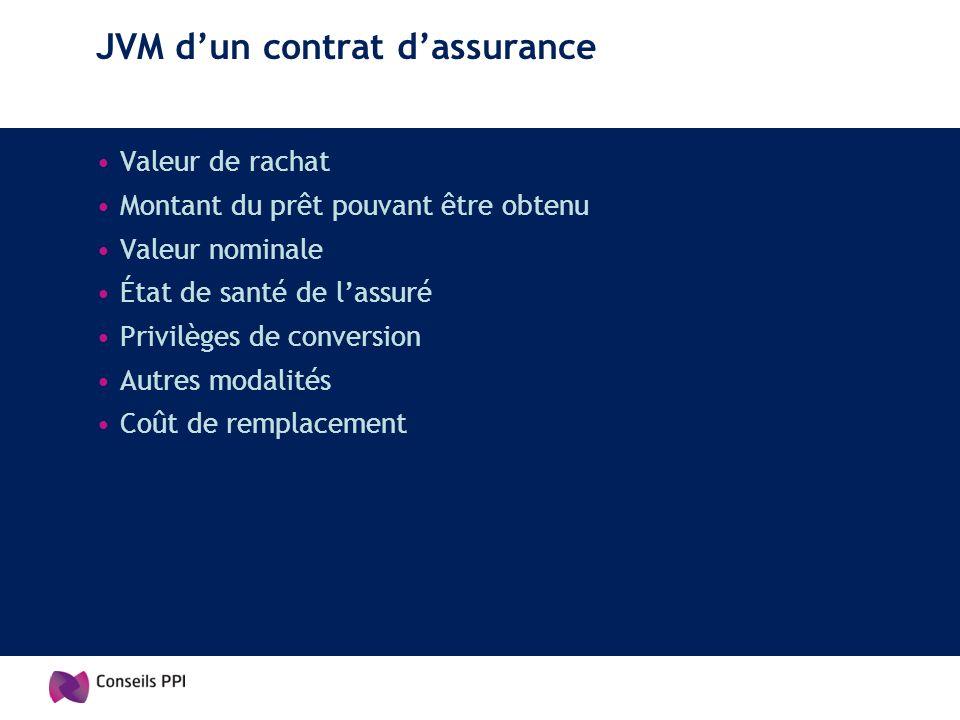 JVM dun contrat dassurance Valeur de rachat Montant du prêt pouvant être obtenu Valeur nominale État de santé de lassuré Privilèges de conversion Autr