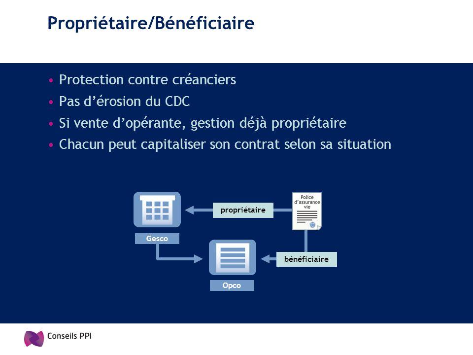 Propriétaire/Bénéficiaire Protection contre créanciers Pas dérosion du CDC Si vente dopérante, gestion déjà propriétaire Chacun peut capitaliser son c