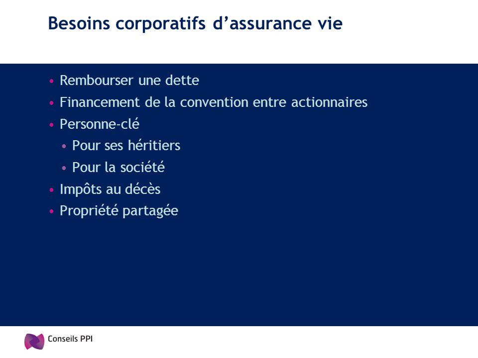 Besoins corporatifs dassurance vie Rembourser une dette Financement de la convention entre actionnaires Personne-clé Pour ses héritiers Pour la sociét